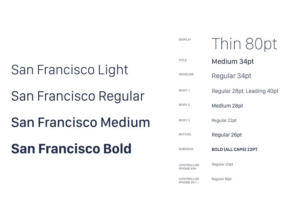 rbc-typography-guide